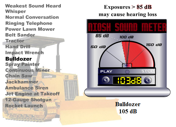 The Best Online Noise Meter You've Never Used - Got Ears
